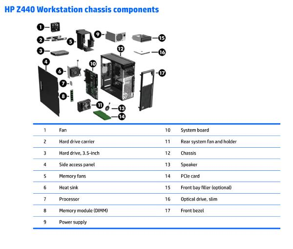 chassis components
